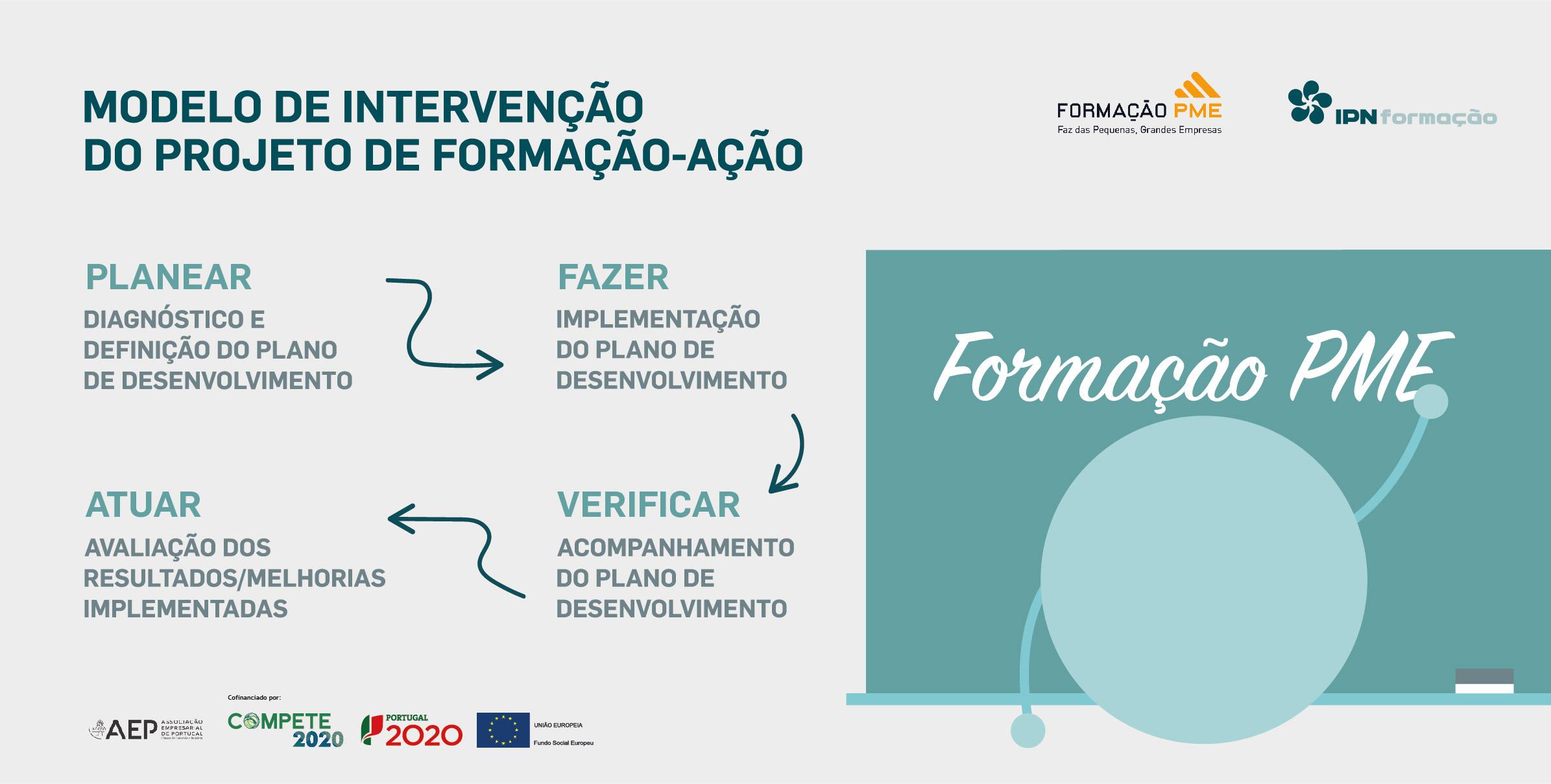 Formação PME 2021
