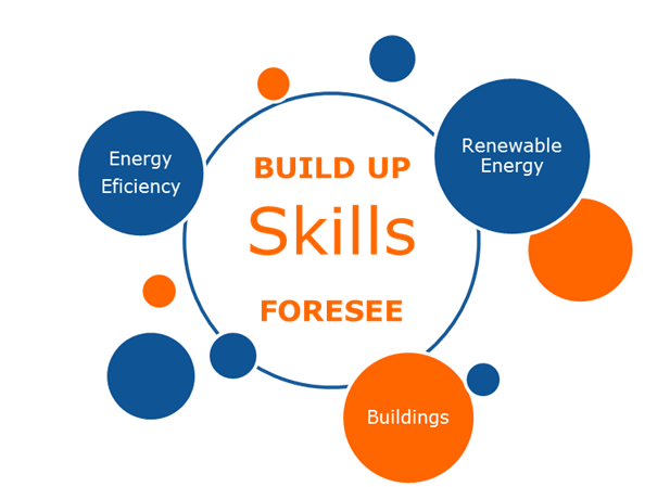 BUILD UP Skills FORESEE
